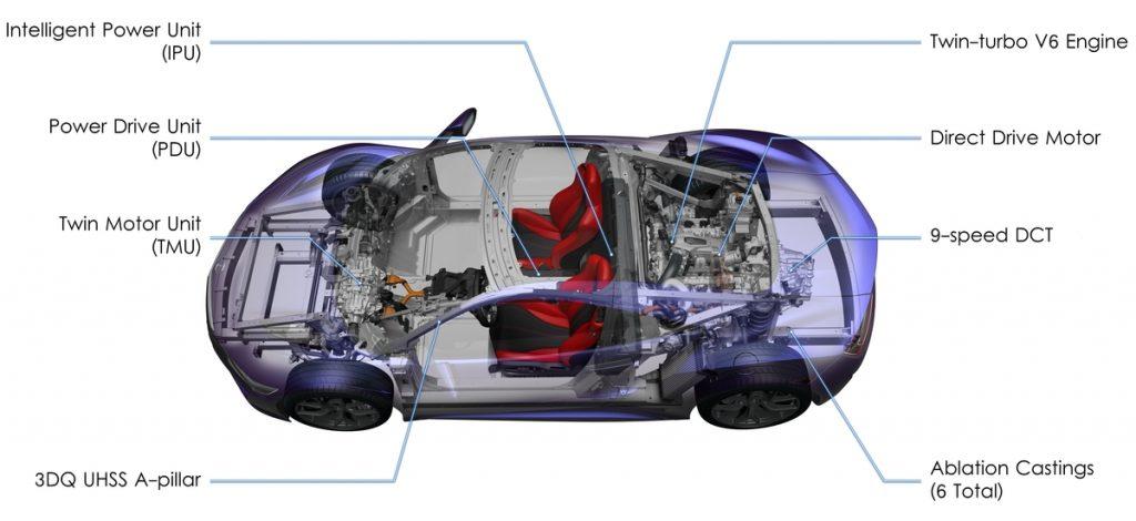 2017 Acura NSX 159 1024x470
