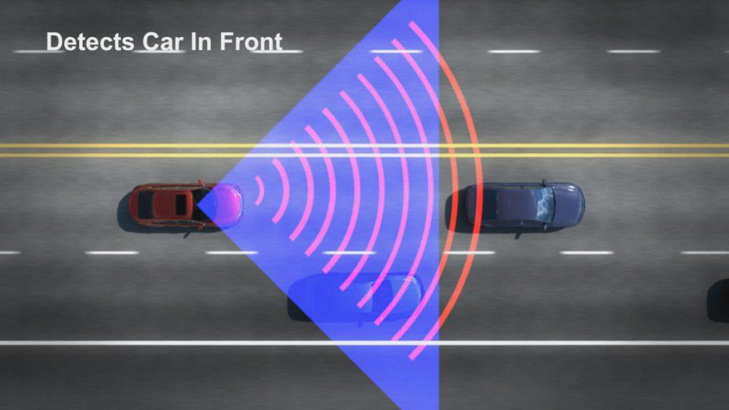 A Honda intelligens mobilitási technológiái