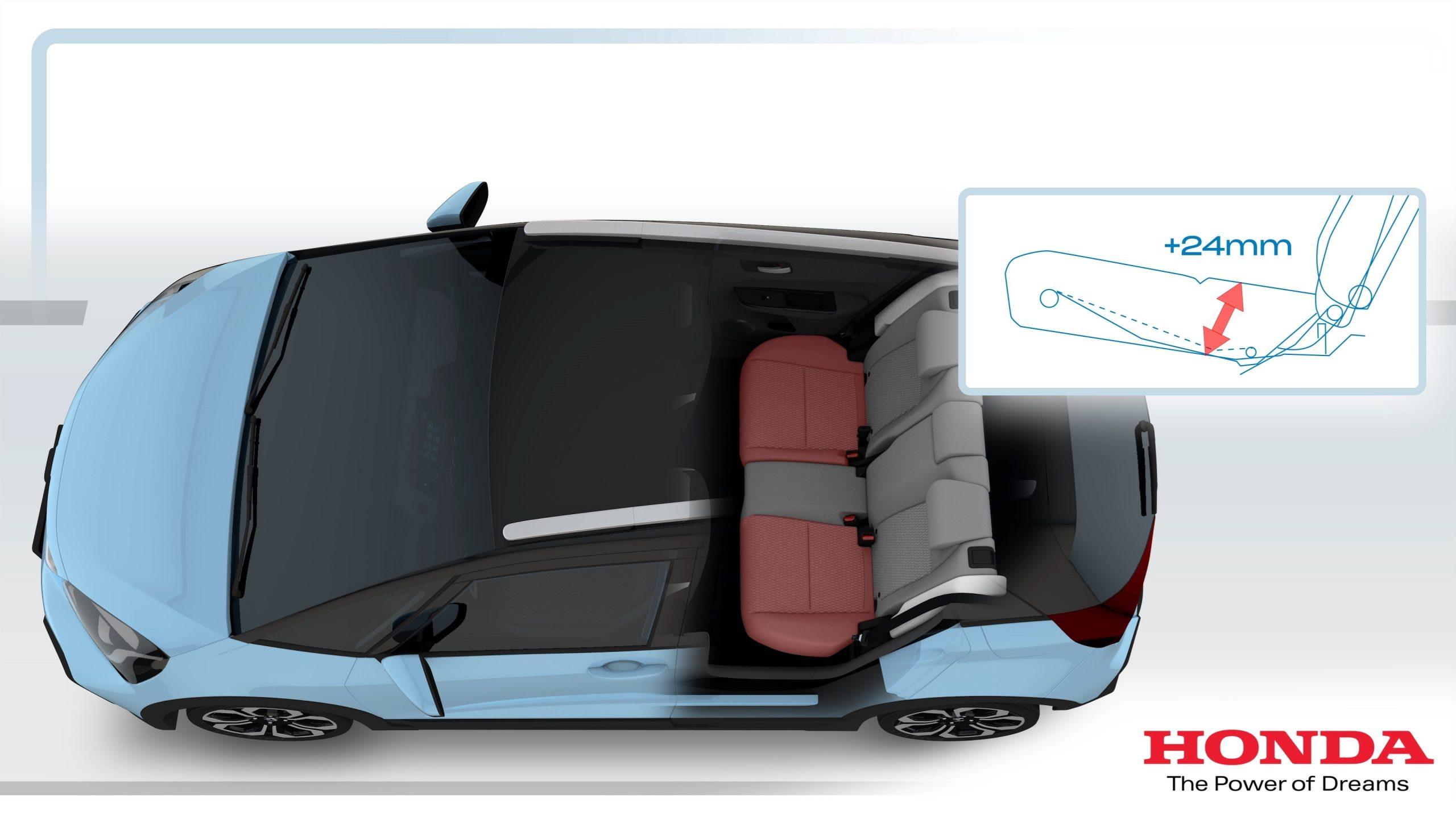 302803 2020 Honda Jazz E HEV Jazz Crosstar E HEV Scaled